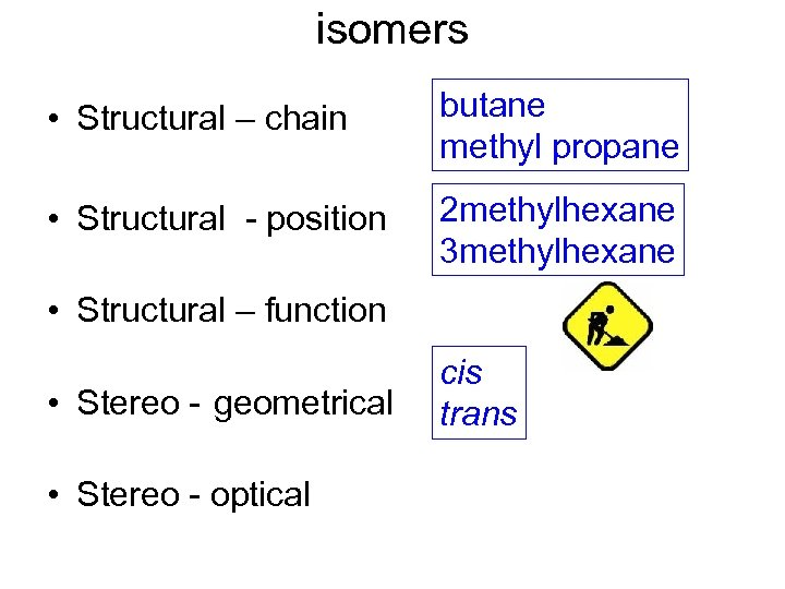 isomers • Structural – chain butane methyl propane • Structural - position 2 methylhexane