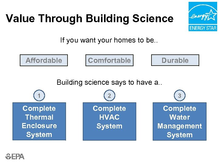 Value Through Building Science If you want your homes to be. . Affordable Comfortable
