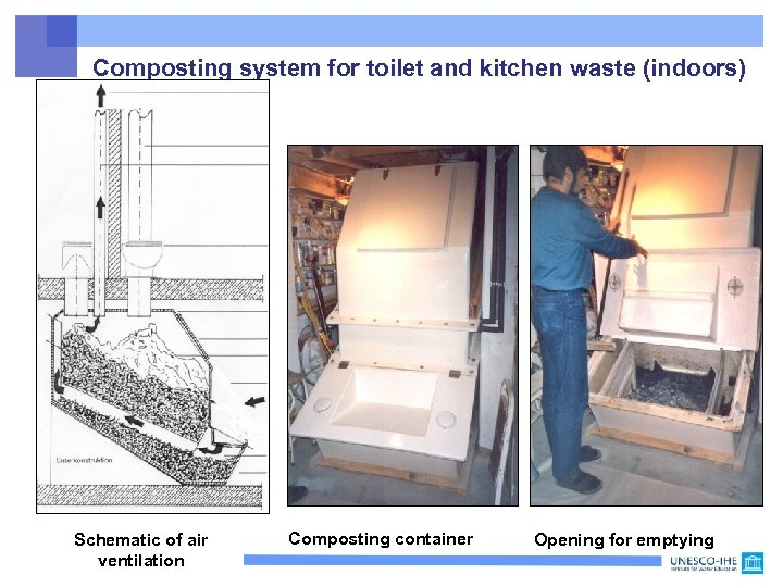 Composting system for toilet and kitchen waste (indoors) Schematic of air ventilation Composting container