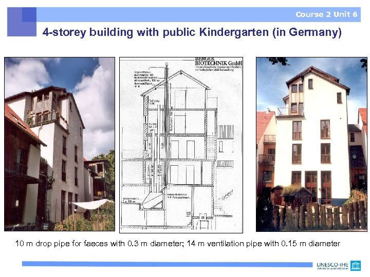 Course 2 Unit 6 4 -storey building with public Kindergarten (in Germany) 10 m