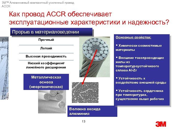3 M™ Алюминиевый композитный усиленный провод ACCR Как провод ACCR обеспечивает эксплуатационные характеристики и