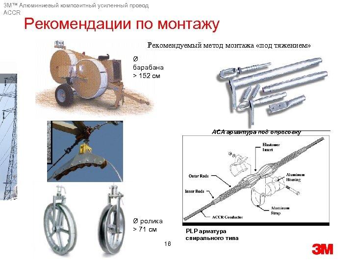 3 M™ Алюминиевый композитный усиленный провод ACCR Рекомендации по монтажу Рекомендуемый метод монтажа «под
