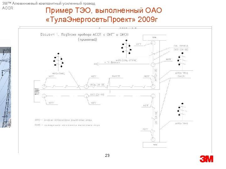 3 M™ Алюминиевый композитный усиленный провод ACCR Пример ТЭО, выполненный ОАО «Тула. Энергосеть. Проект»
