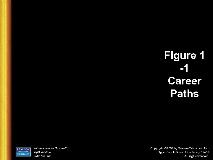 Figure 1 -1 Career Paths Introduction to Hospitality Fifth Edition John Walker Copyright ©