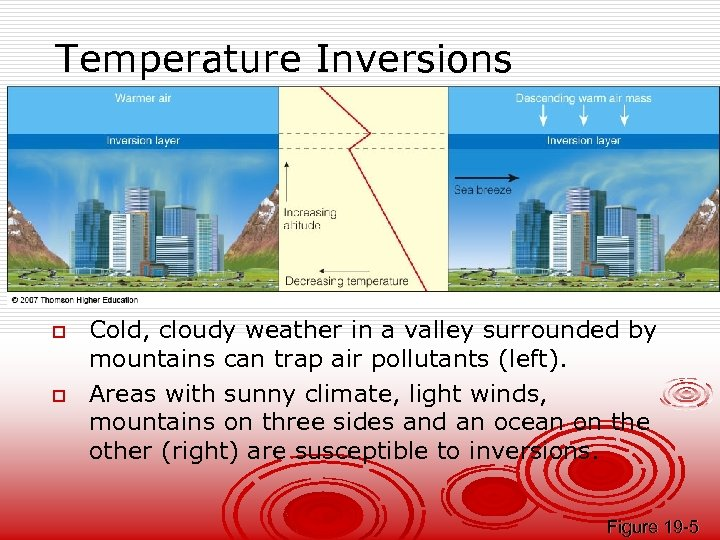 Temperature Inversions o o Cold, cloudy weather in a valley surrounded by mountains can
