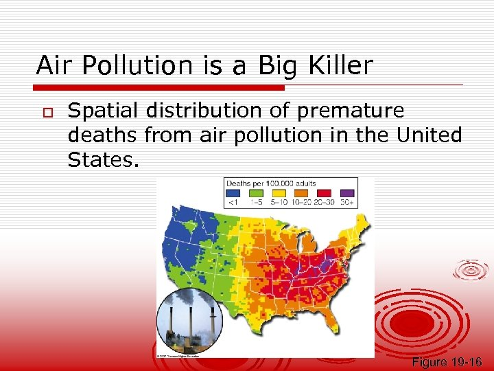 Air Pollution is a Big Killer o Spatial distribution of premature deaths from air