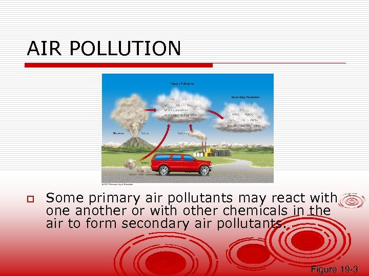 AIR POLLUTION o Some primary air pollutants may react with one another or with