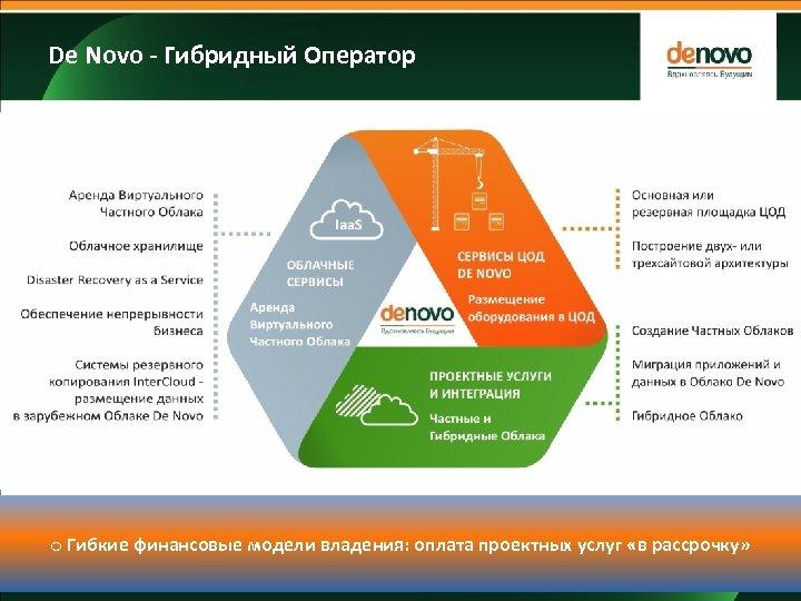 De Novo - Гибридный Оператор o Гибкие финансовые модели владения: оплата проектных услуг «в