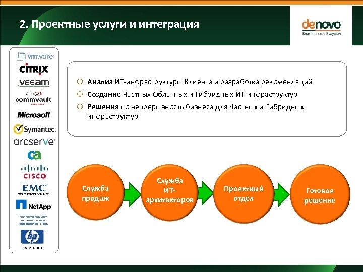 2. Проектные услуги и интеграция o Анализ ИТ-инфраструктуры Клиента и разработка рекомендаций o Создание