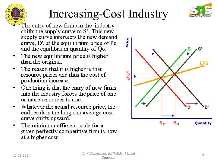 Increasing-Cost Industry • The entry of new firms in the industry shifts the supply