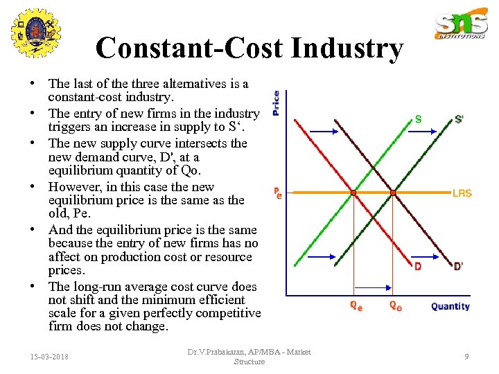 Constant-Cost Industry • The last of the three alternatives is a constant-cost industry. •