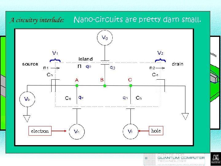 A circuitry interlude: Nano-circuits are pretty darn small. Type 3 Device hole electron and