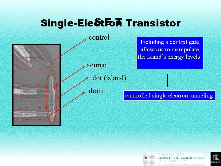 SET Single-Electron Transistor control Including a control gate allows us to manipulate the island's