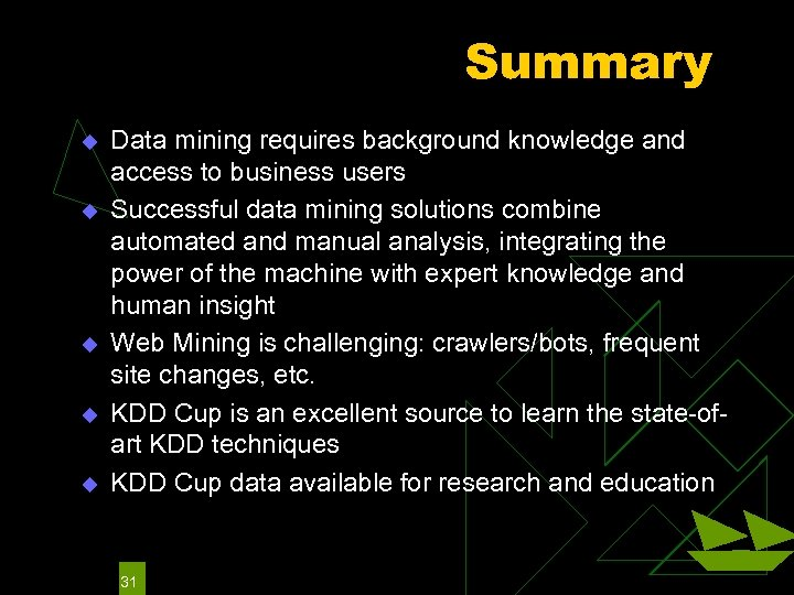 Summary u u u Data mining requires background knowledge and access to business users
