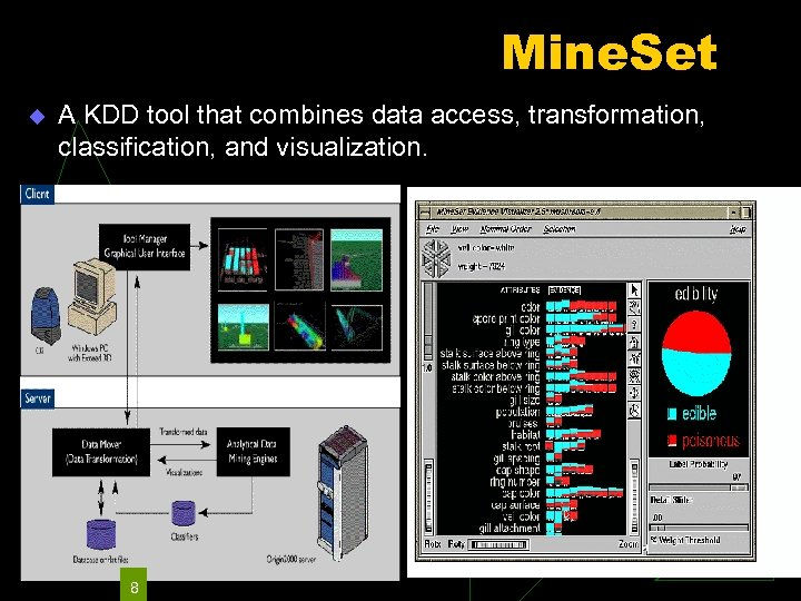 Mine. Set u A KDD tool that combines data access, transformation, classification, and visualization.