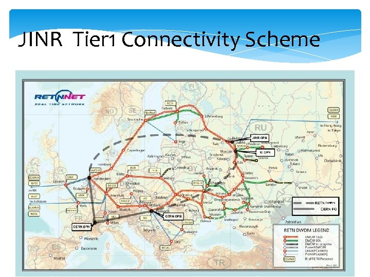 JINR Tier 1 Connectivity Scheme 25/98