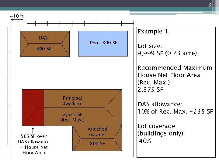 3 ~10 ft DAS: 800 SF 235 SF Example 1 Pool: 800 SF Lot