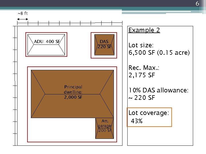 6 ~8 ft Example 2 DAS: 220 SF ADU: 400 SF Lot size: 6,