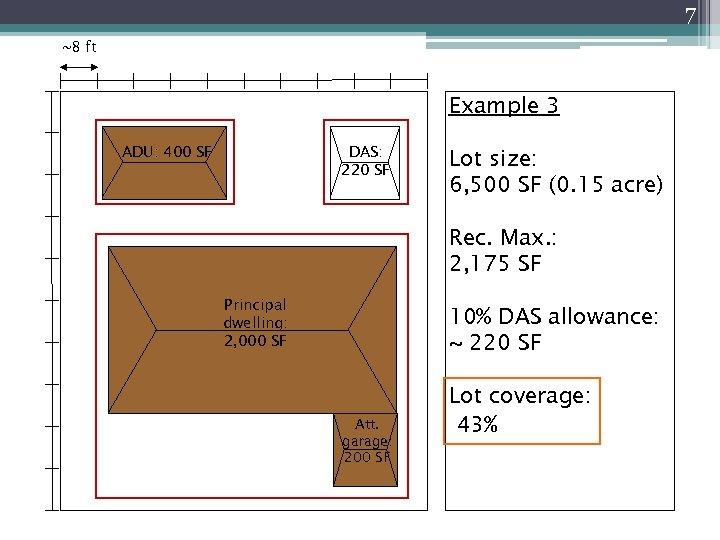 7 ~8 ft Example 3 DAS: 220 SF ADU: 400 SF Lot size: 6,