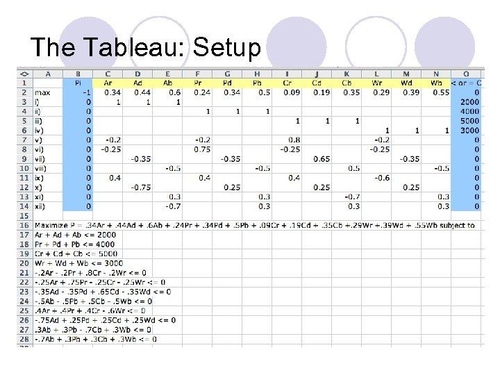 The Tableau: Setup