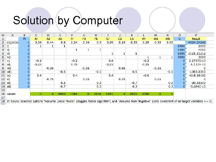 Solution by Computer