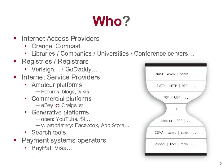 Who? § Internet Access Providers • Orange, Comcast… • Libraries / Companies / Universities
