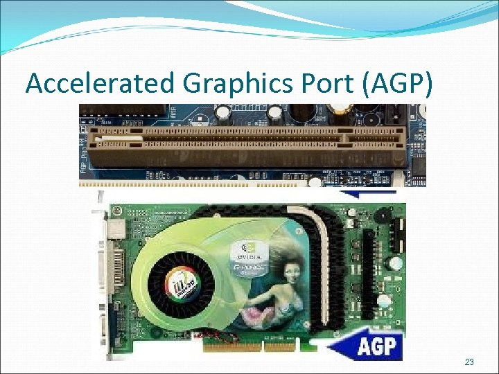 Accelerated Graphics Port (AGP) 23