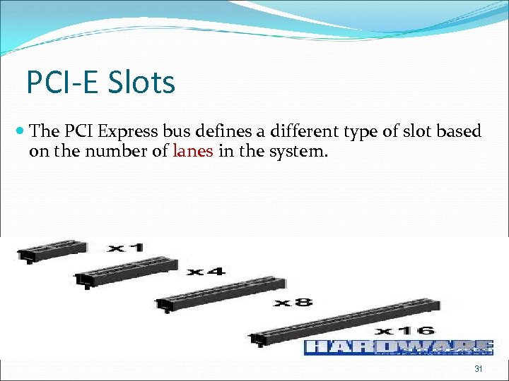 PCI-E Slots The PCI Express bus defines a different type of slot based on