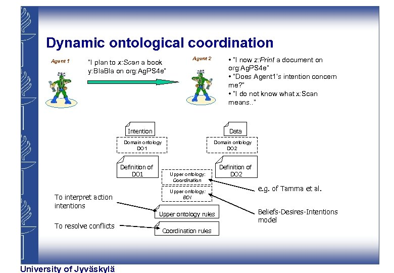 """Dynamic ontological coordination Agent 1 """"I plan to x: Scan a book y: Bla"""