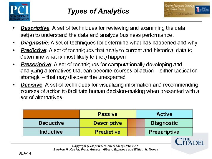Types of Analytics • • • Descriptive: A set of techniques for reviewing and