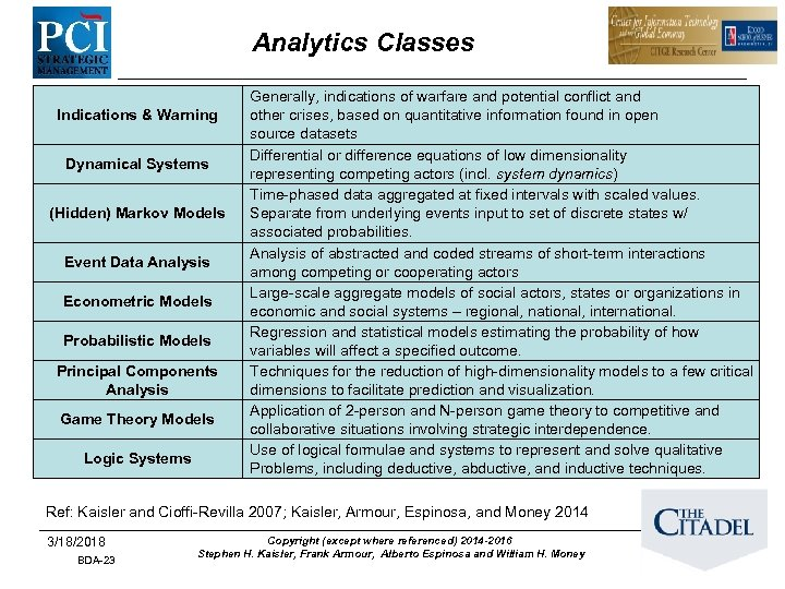 Analytics Classes Indications & Warning Dynamical Systems (Hidden) Markov Models Event Data Analysis Econometric