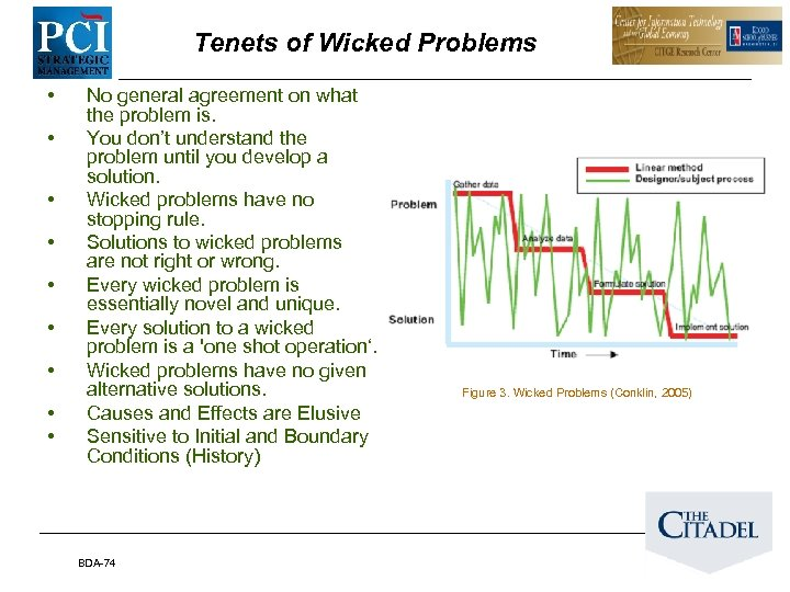 Tenets of Wicked Problems • • • No general agreement on what the problem