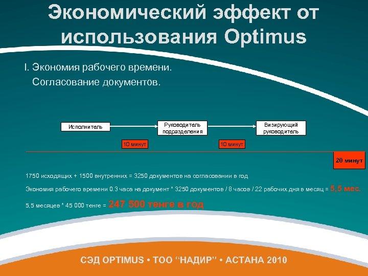 Экономический эффект от использования Optimus I. Экономия рабочего времени. Согласование документов. Руководитель подразделения Исполнитель