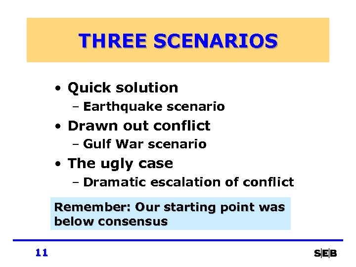 THREE SCENARIOS • Quick solution – Earthquake scenario • Drawn out conflict – Gulf