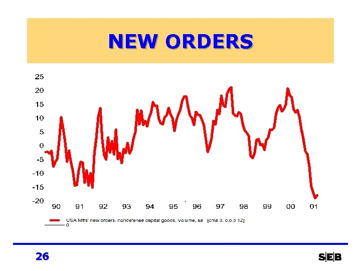 NEW ORDERS 26