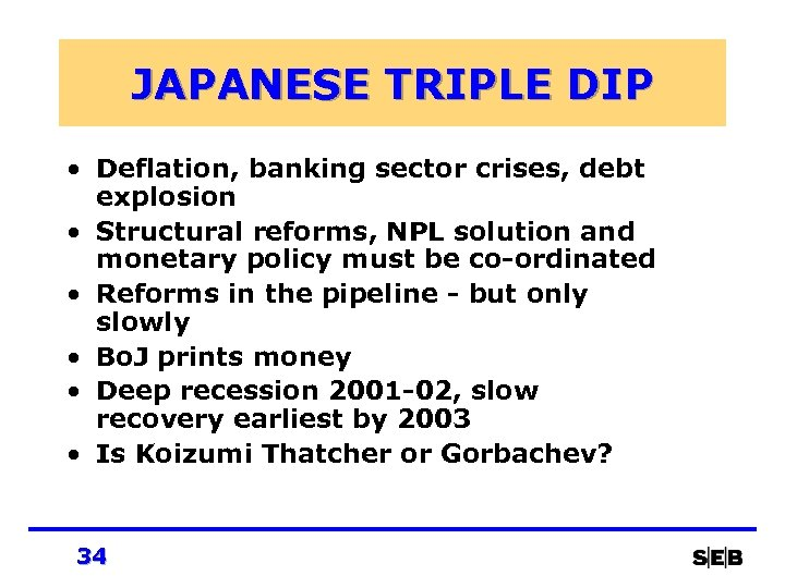 JAPANESE TRIPLE DIP • Deflation, banking sector crises, debt explosion • Structural reforms, NPL