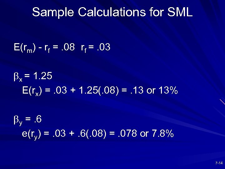 Sample Calculations for SML E(rm) - rf =. 08 rf =. 03 bx =