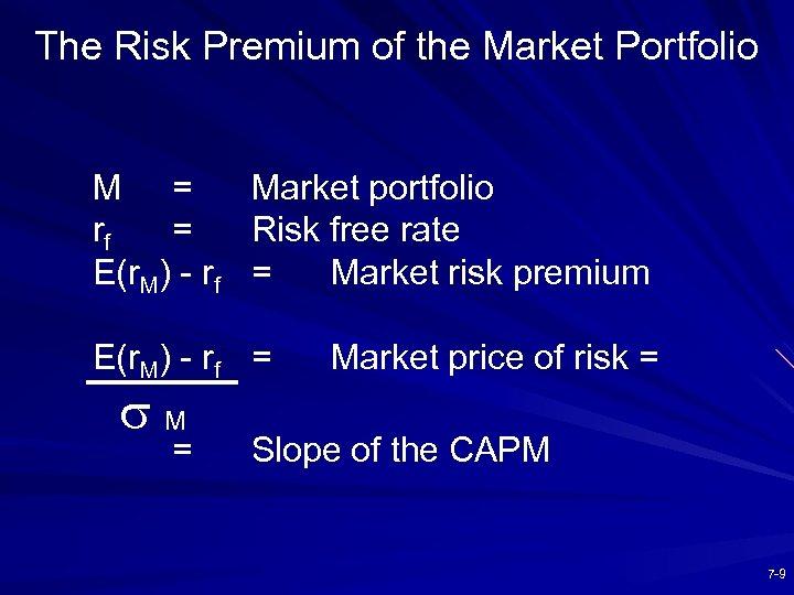 The Risk Premium of the Market Portfolio M = rf = E(r. M) -