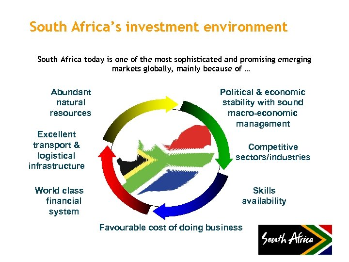 South Africa's investment environment South Africa today is one of the most sophisticated and