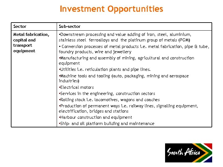 Investment Opportunities Sector Sub-sector Metal fabrication, capital and transport equipment • Downstream processing and