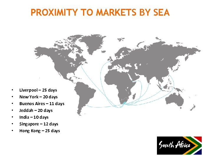 PROXIMITY TO MARKETS BY SEA • • Liverpool – 25 days New York –