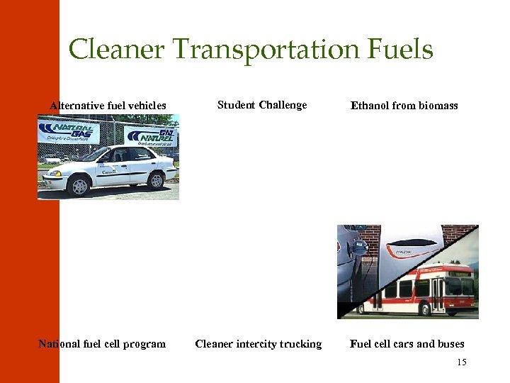 Cleaner Transportation Fuels Alternative fuel vehicles National fuel cell program Student Challenge Cleaner intercity