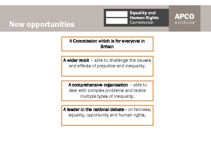 New opportunities A Commission which is for everyone in Britain A wider remit –