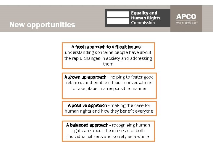 New opportunities A fresh approach to difficult issues – understanding concerns people have about