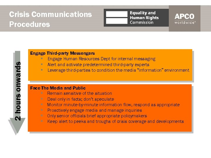 2 hours onwards Crisis Communications Procedures Engage Third-party Messengers § Engage Human Resources Dept