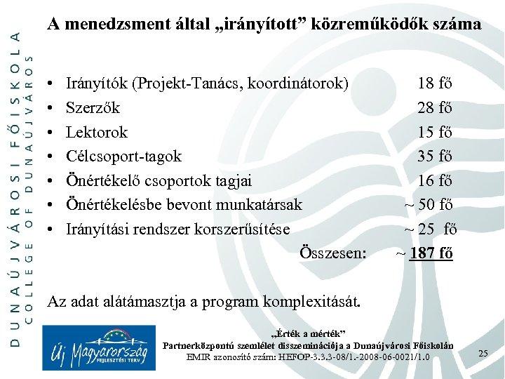 """A menedzsment által """"irányított"""" közreműködők száma • • Irányítók (Projekt-Tanács, koordinátorok) 18 fő Szerzők"""