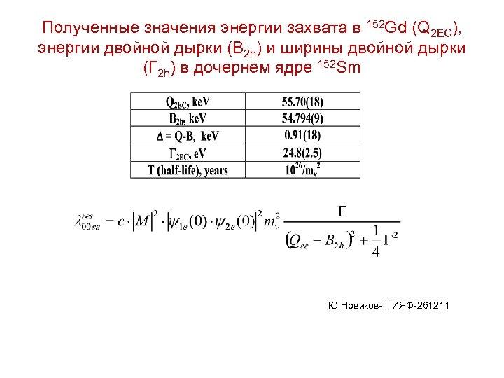 Полученные значения энергии захвата в 152 Gd (Q 2 EC), энергии двойной дырки (B