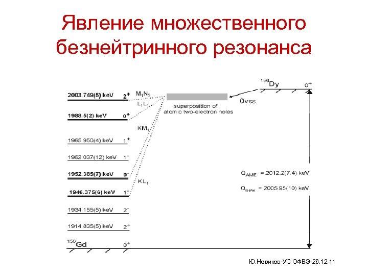 Явление множественного безнейтринного резонанса Ю. Новиков-УС ОФВЭ-26. 12. 11