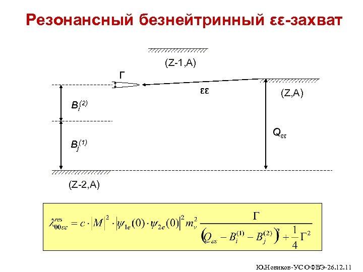 Резонансный безнейтринный εε-захват (Z-1, A) Г εε (Z, A) Bi(2) Bj(1) Qεε (Z-2, A)