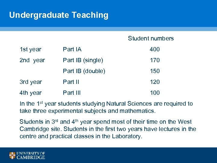 Undergraduate Teaching Student numbers 1 st year Part IA 400 2 nd year Part